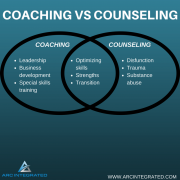 Counseling vs Coaching - Arc Integrated